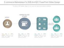 E Commerce Marketplace For B2b And B2c Powerpoint Slides Design