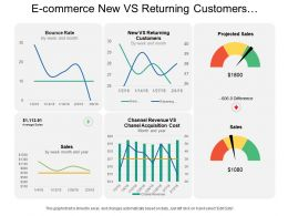 E Commerce New Vs Returning Customers Dashboard