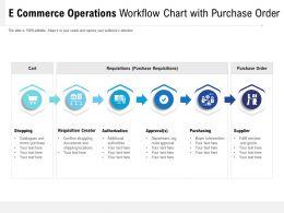 E Commerce Operations Workflow Chart With Purchase Order