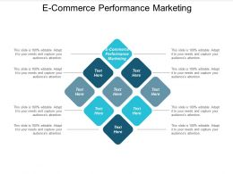 E Commerce Performance Marketing Ppt Powerpoint Presentation Infographics Example Introduction Cpb