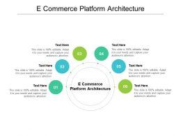 E Commerce Platform Architecture Ppt Powerpoint Presentation Ideas Clipart Cpb