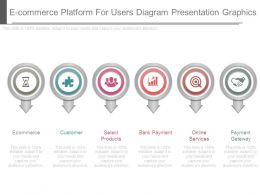 E Commerce Platform For Users Diagram Presentation Graphics