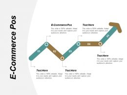 E Commerce POS Ppt Powerpoint Presentation Topics Cpb
