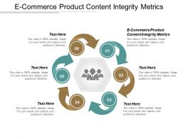 E Commerce Product Content Integrity Metrics Ppt Powerpoint Presentation Icon Model Cpb