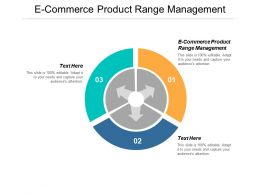 E Commerce Product Range Management Ppt Powerpoint Presentation Portfolio Files Cpb