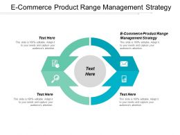 E Commerce Product Range Management Strategy Ppt Powerpoint Presentation File Microsoft Cpb