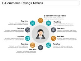 E Commerce Ratings Metrics Ppt Powerpoint Presentation File Demonstration Cpb