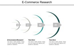E Commerce Research Ppt Powerpoint Presentation Ideas Example Topics Cpb