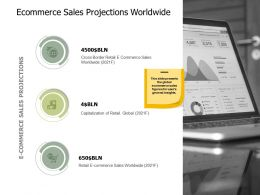 E Commerce Sales Projections Worldwide Ppt Powerpoint Presentation File Example