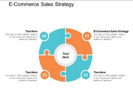 E Commerce Sales Strategy Powerpoint Presentation Styles Design Templates Cpb