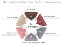 E Commerce Solutions And Strategy Diagram Powerpoint Slide Background Image