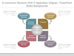 E Commerce Solutions With It Application Diagram Powerpoint Slides Backgrounds