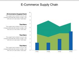 E Commerce Supply Chain Ppt Powerpoint Presentation Gallery Template Cpb