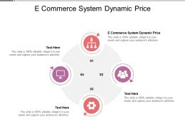 E Commerce System Dynamic Price Ppt Powerpoint Presentation Icon Cpb