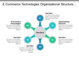 E Commerce Technologies Organizational Structure Big Data Marketing Marketing Techniques Cpb