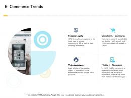 E Commerce Trends Digital Business And Ecommerce Management Ppt Infographic