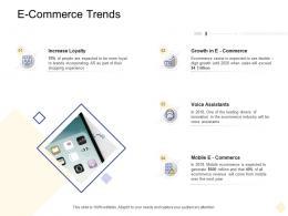 E Commerce Trends Digital Business Management Ppt Demonstration