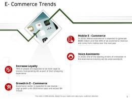 E Commerce Trends Ecommerce Solutions Ppt Ideas