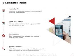 E Commerce Trends Internet Business Management Ppt Powerpoint Graphic Tips