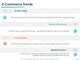 E Commerce Trends Ppt Powerpoint Presentation Slides Inspiration