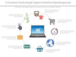 E Commerce Trends Sample Diagram Powerpoint Slide Backgrounds