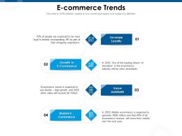 E Commerce Trends Voice Assistants Ppt Powerpoint Presentation Professional Examples
