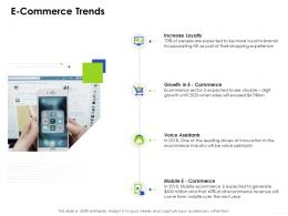 E Commerce Trendse Business Management Ppt Pictures