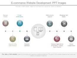 E Commerce Website Development Ppt Images