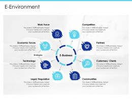 E Environment Audiences Attention Ppt Powerpoint Presentation Model Images