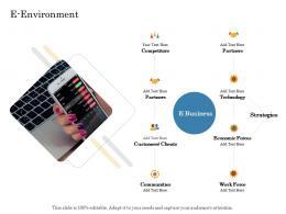 E Environment Online Trade Management Ppt Formats
