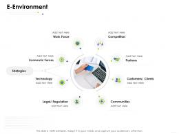 E Environmente Business Management Ppt Demonstration