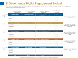 E Governance Digital Engagement Budget Content Creation Ppt Examples
