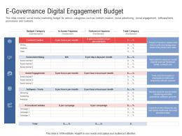 E Governance Digital Engagement Budget Electronic Government Processes Ppt Guidelines