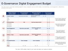 E Governance Digital Engagement Budget Ppt Graphics Pictures