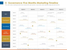 E Governance Five Months Marketing Timeline Paid Search Ppt Presentation Templates