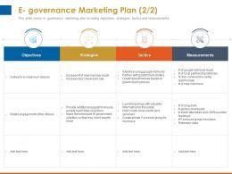 E Governance Marketing Plan Measurements Ppt Powerpoint Presentation Show