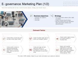 E Governance Marketing Plan Strategy Ppt Template Templates