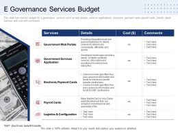 E Governance Services Budget Ppt Powerpoint Presentation Layouts Gallery