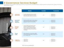 E Governance Services Budget Web Portals Ppt Powerpoint Presentation Samples