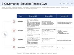 E Governance Solution Phases Information Ppt Templates