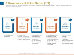 E Governance Solution Phases Networked Ppt Powerpoint Presentation Design Ideas