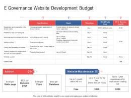 E Governance Website Development Budget Electronic Government Processes Ppt Themes