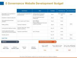 E Governance Website Development Budget Gmail Indeed Ppt Presentation Tips