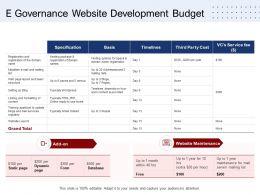 E Governance Website Development Budget Ppt Graphic Tips
