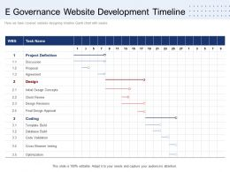 E Governance Website Development Timeline Ppt Infographic Template