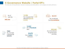 E Governance Website Portal Kpis Enrollment Ppt Powerpoint Presentation Information