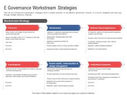 E Governance Workstream Strategies Electronic Government Processes Ppt Rules