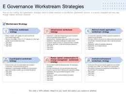 E Governance Workstream Strategies Ppt Background Images