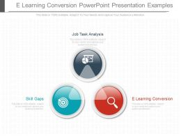 E Learning Conversion Powerpoint Presentation Examples