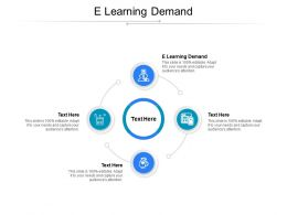 E Learning Demand Ppt Powerpoint Presentation Gallery Files Cpb